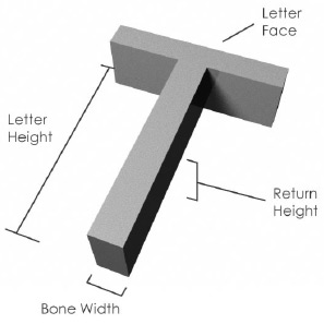 Letter height diagram